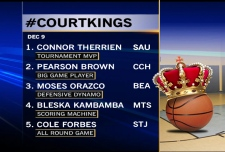 #CourtKings for Dec. 9, 2013.