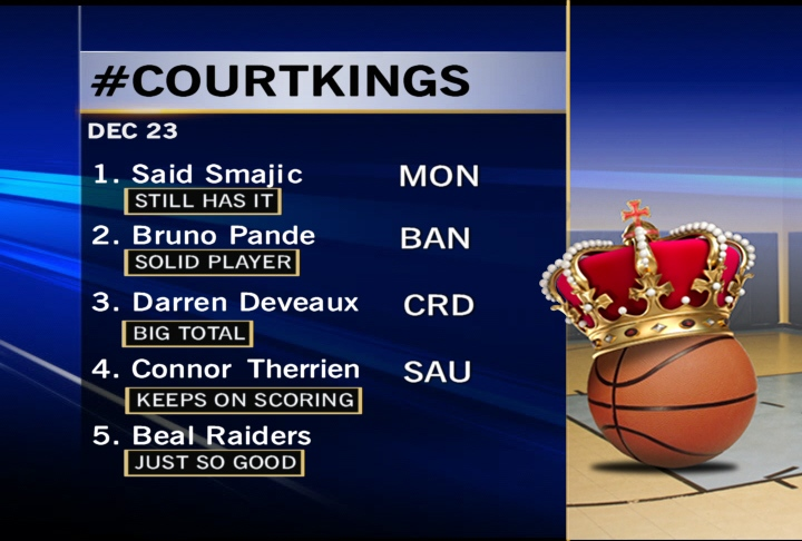 #CourtKings for Dec. 23, 2013.