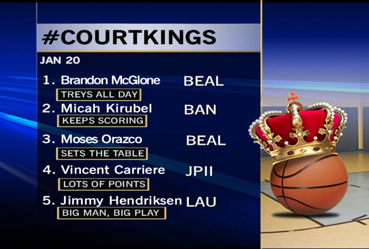 #CourtKings for Jan. 20, 2014.