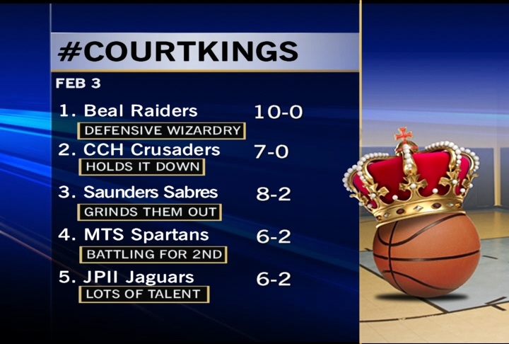 #CourtKings for Feb. 3, 2014.