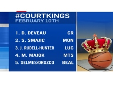 #CourtKings for Feb. 10, 2014